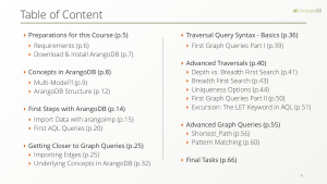 From Zero to Advanced Graph Query Knowledge with ArangoDB
