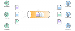 Building Scalable Applications and Microservices: Adding Messaging to Your Toolbox