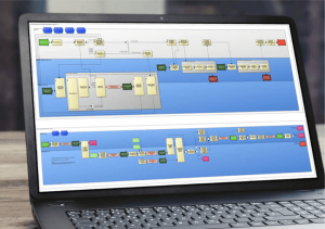 Where to begin business process modeling?