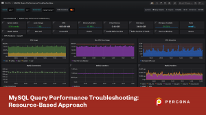 MySQL Query Performance Troubleshooting: Resource-Based Approach