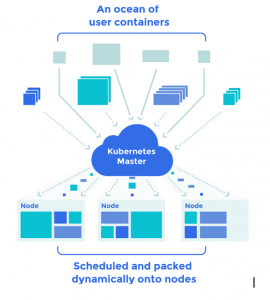 Azure Kubernetes Service: Everything You Need to Know