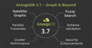 ArangoDB 3.7 – A Big Step Forward for Multi-Model