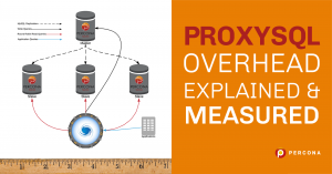ProxySQL Overhead — Explained and Measured