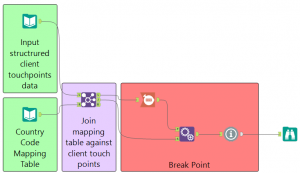 How to Build 'Break Points' into your Alteryx Workflows
