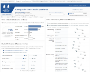 Seizing the moment: Enabling schools to manage COVID-19 using data-driven analysis