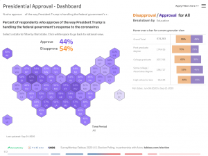 Data & insights for tracking the world's most watched election