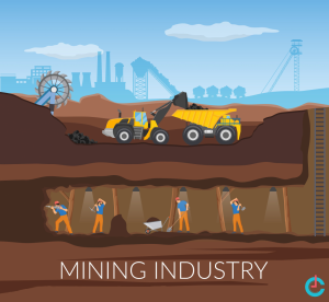 Intelligent video analytics – Secure your mining company like never before