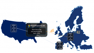 Boost supply chain resilience with cloud and edge scale units in Supply Chain Management