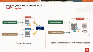 Breakthrough Enhancements in MySQL Database Service with Analytics Engine