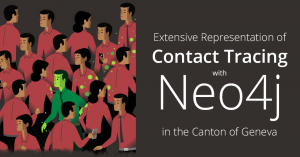Extensive Representation of Contact Tracing with Neo4j in the Canton of Geneva