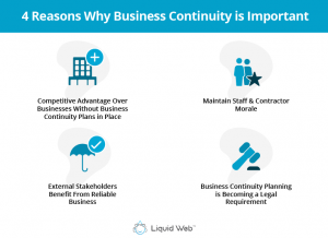 Business Continuity: How to Prepare Your Business