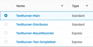 Accelerating workloads using parallelism in AWS Step Functions