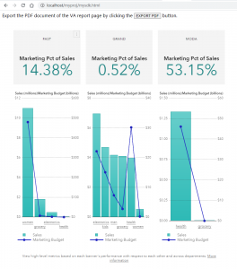 Programmatically export a Visual Analytics report to PDF