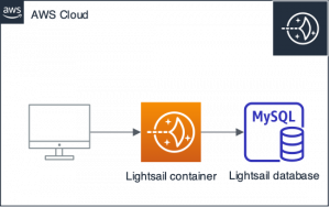 Launching a WordPress Website using Amazon Lightsail Containers