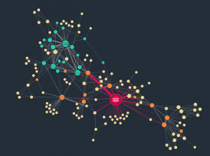 4 easy styling options for interactive graph visualization