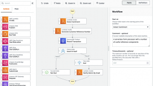 Prototyping at speed with AWS Step Functions new Workflow Studio