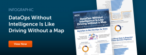 Data Intelligence in DataOps: Navigating the Journey to Continuous Data Value