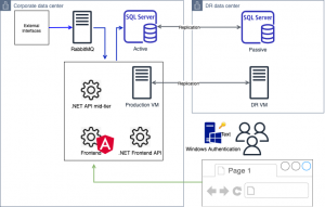 How Contino Helped Modernize a Multi-Tier Web Application from On-Premises to Containers Running on AWS