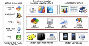 What Do You Actually Need from a Data Catalog Tool?